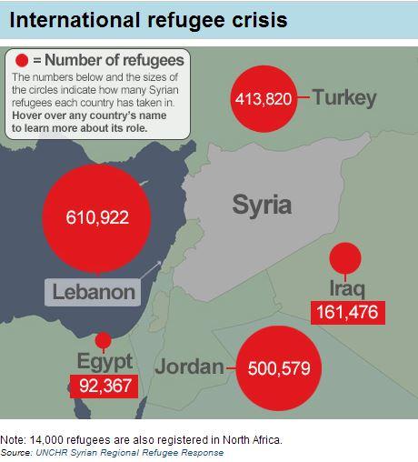 rifugiati ririani